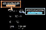 Что делать если одинаковые степени а основания разные – Свойства степеней с натуральными показателями. Натуральная степень. Степени чисел. Свойства показателей степеней