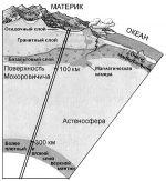 Что такое земная кора и каково ее строение – Что такое «земная кора» и каково её строение? Каково различие горных пород по происхождению?