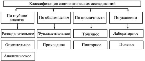 Исследования описательные это – Описательное исследование это что такое Описательное исследование: определение — Социология.НЭС