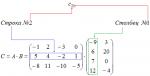 Умножить матрицу а на матрицу в – Основные операции над матрицами (сложение, умножение, транспонирование) и их свойства.