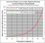 Атмосферное давление бар – Бар (единица измерения) — Википедия