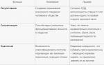 Пример моральной нормы – Ответы@Mail.Ru: примеры моральных норм