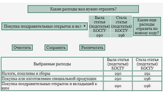 Сайт сопровождение в бюджете косгу 221