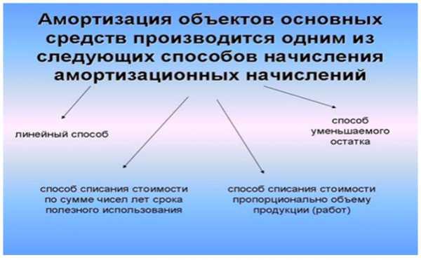Коллективный договор полный цели договора