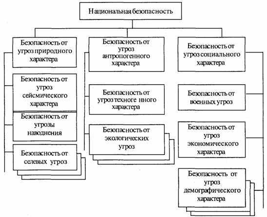 Доклад внешние и внутренние угрозы рф 3075